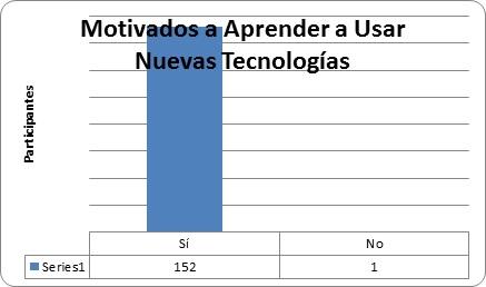 Grafica 4