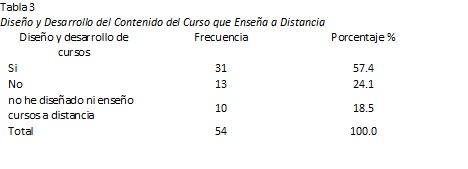 Art 1 table3